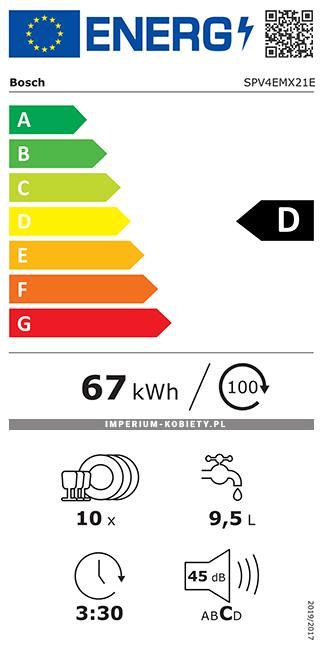 Etykieta energetyczna SPV4EMX21E - Zmywarka do zabudowy Bosch Serie | 4