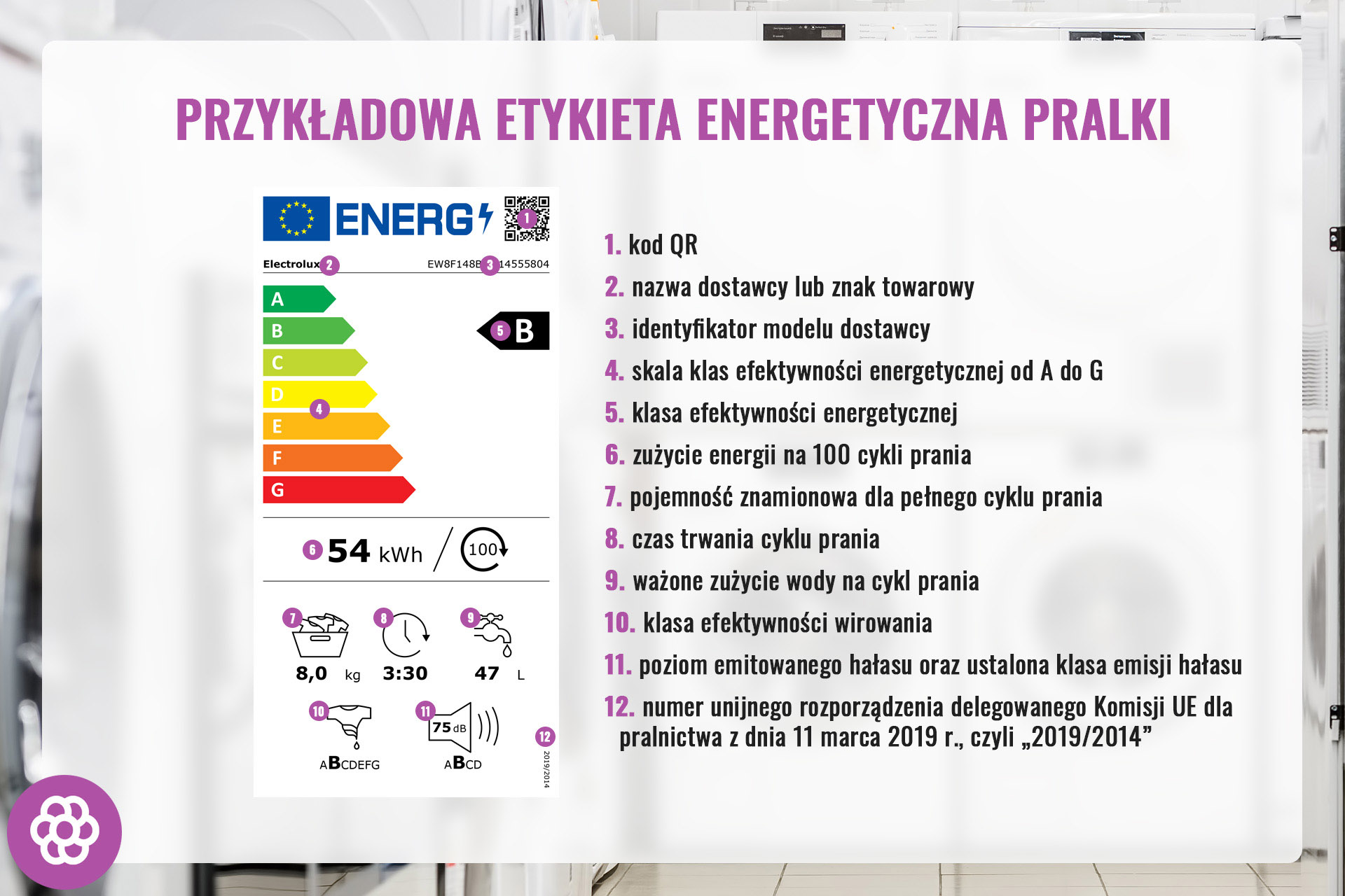 Etykieta energetyczna pralki - wzór