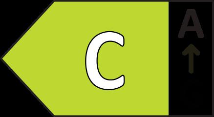 Klasa energetyczna C